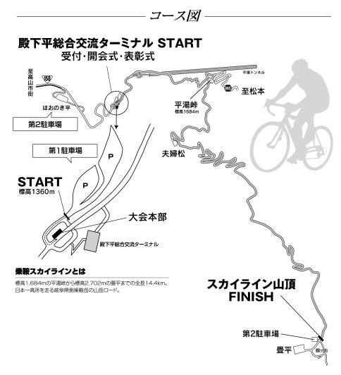 course2015